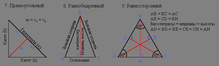найти площадь треугольника по сторонам: