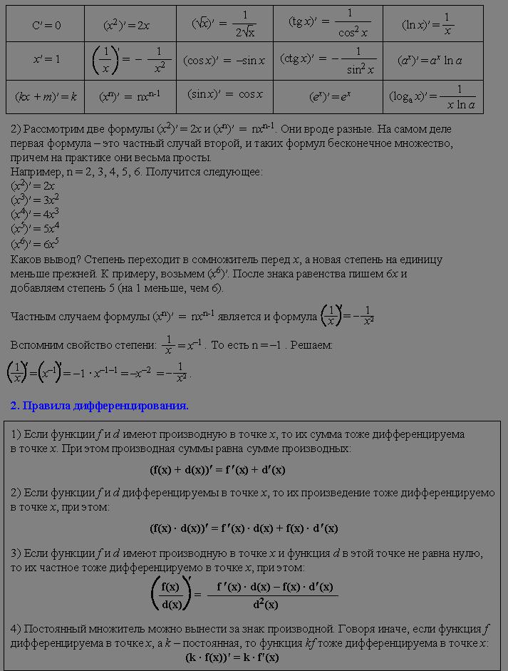 Формула дифференцирования