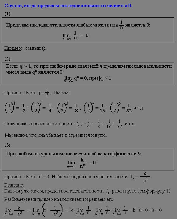 Пример предела последовательности